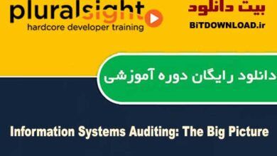 Information Systems Auditing: The Big Picture